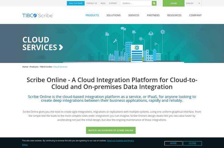 Scribe Online - Data Migration Software