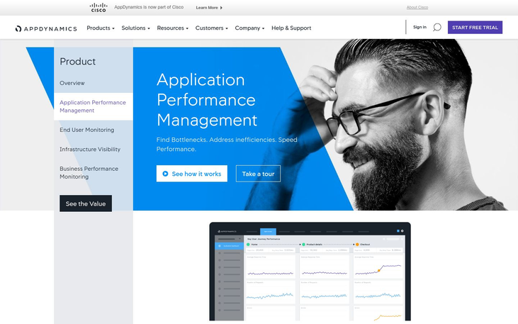AppDynamics - Application Monitoring Software