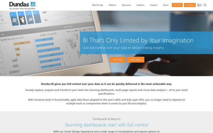 Dundas BI - Business Intelligence Software