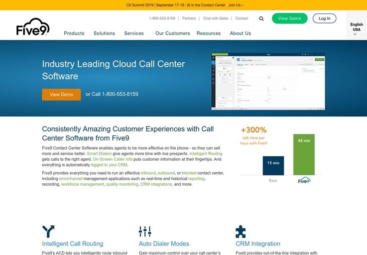 Five9 - Call Center Software