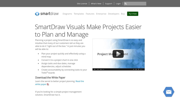 SmartDraw - Process Mapping Software