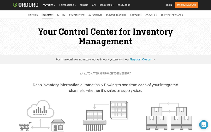 Ordoro - Inventory Management Software