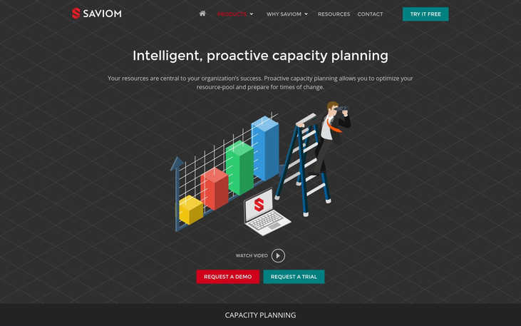 Saviom - Capacity planning software