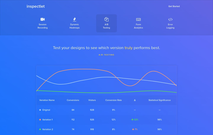 Inspectlet - A/B Testing Software