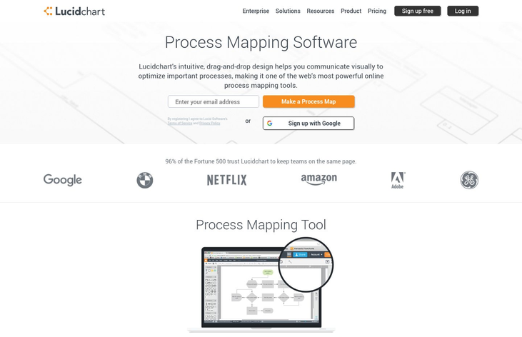 Lucidchart - Process Mapping Software
