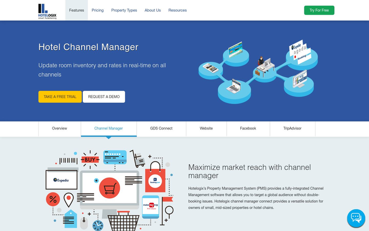 Hotelogix - Hotel Channel Management Software