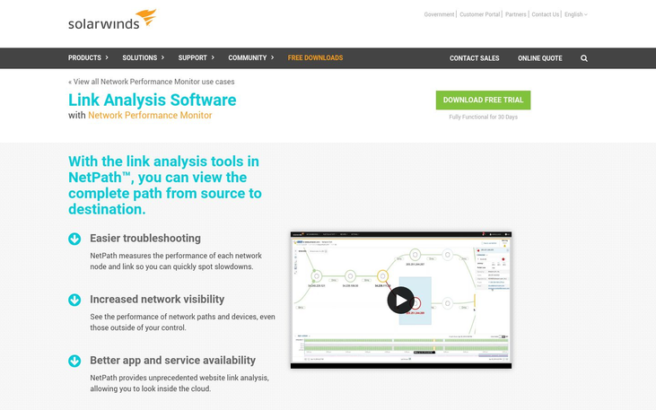 Link Analysis Software By Solarwinds